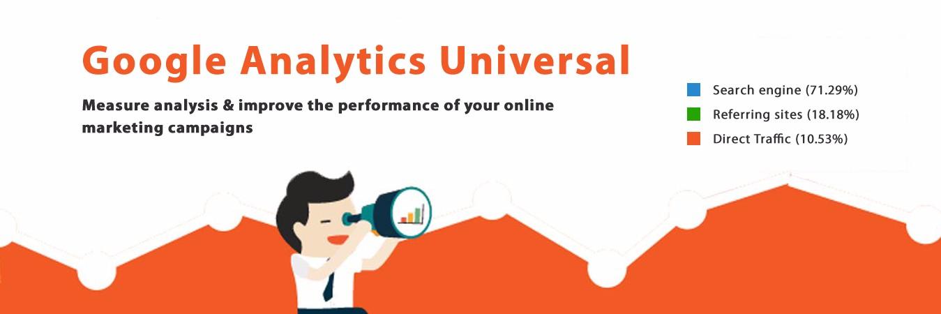 360digital-google-analytics