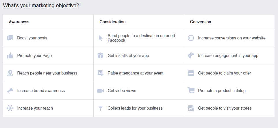 Check how to Create Facebook Ads